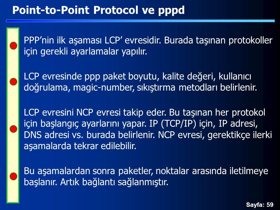 Sayfa: 59 Point-to-Point Protocol ve pppd PPP'nin ilk aşaması LCP' evresidir. Burada taşınan protokoller için gerekli ayarlamalar yapılır. LCP evresin