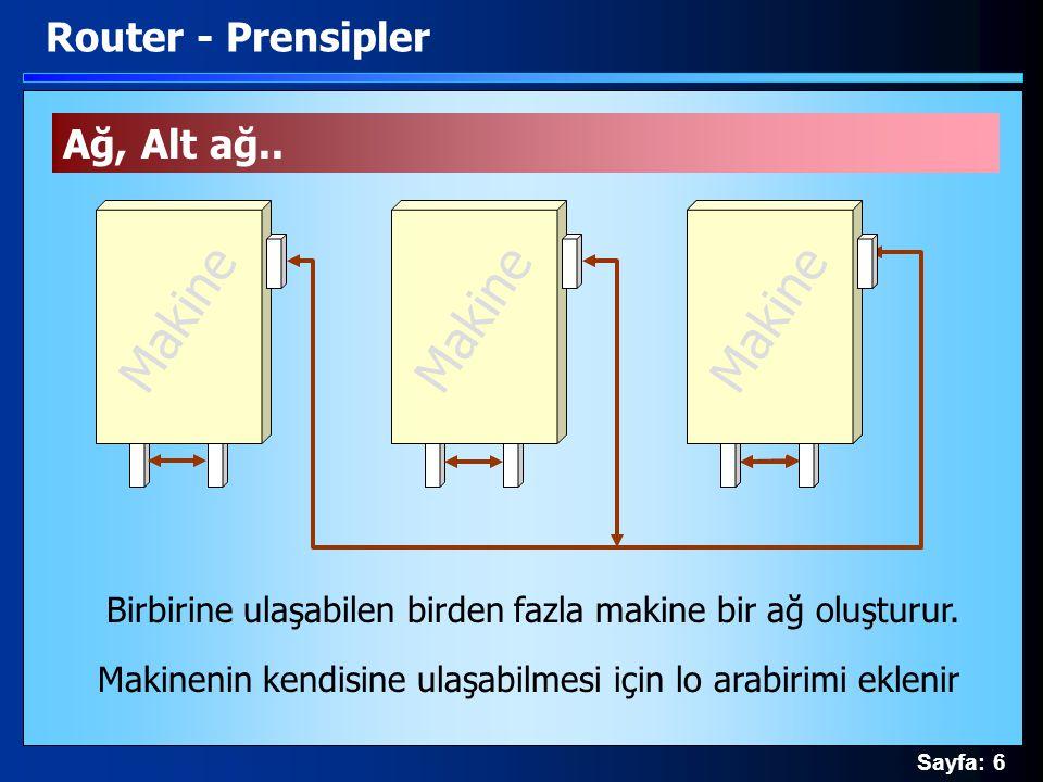 Sayfa: 6 Router - Prensipler Ağ, Alt ağ.. Makine Makinenin kendisine ulaşabilmesi için lo arabirimi eklenir Birbirine ulaşabilen birden fazla makine b
