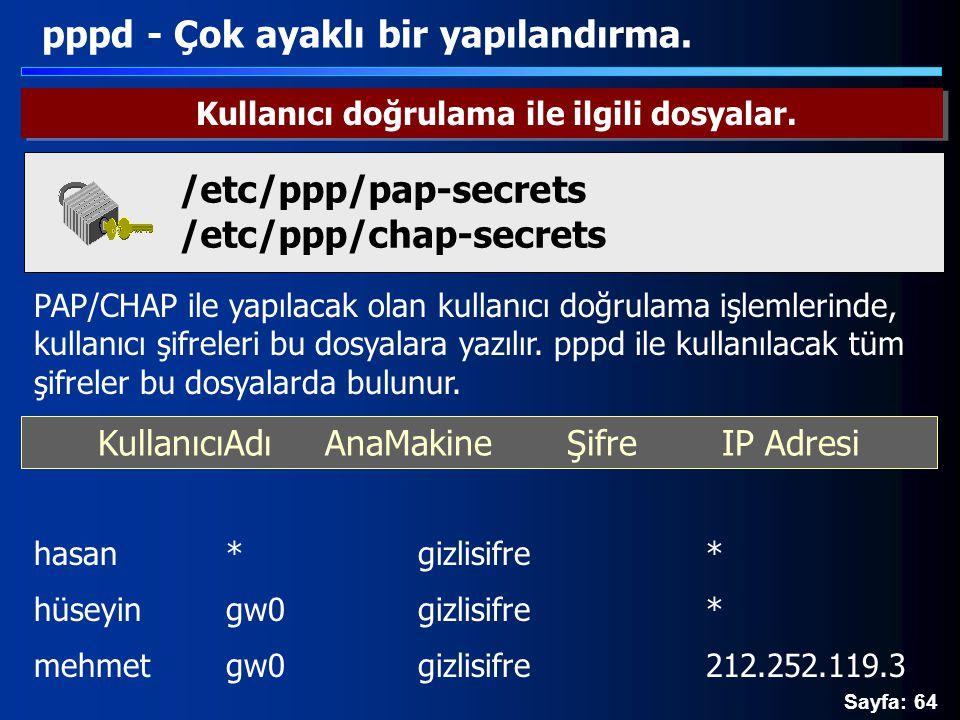 Sayfa: 64 pppd - Çok ayaklı bir yapılandırma. Kullanıcı doğrulama ile ilgili dosyalar. /etc/ppp/pap-secrets /etc/ppp/chap-secrets PAP/CHAP ile yapılac
