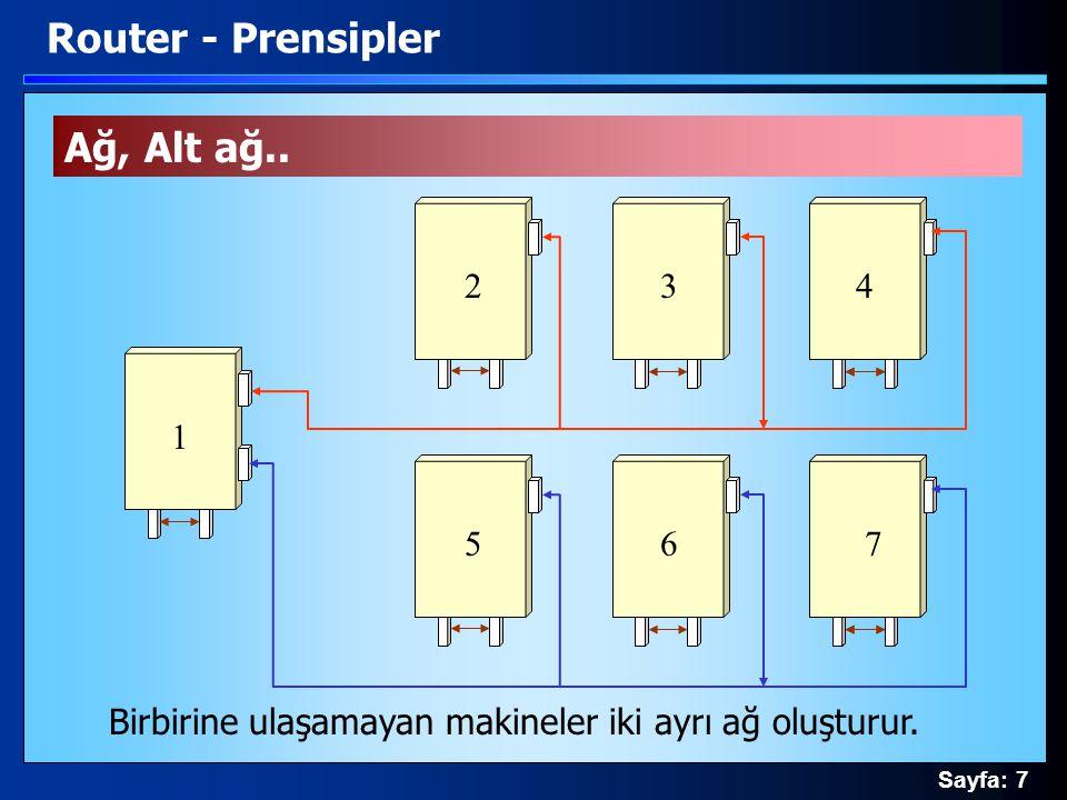 Sayfa: 7 Birbirine ulaşamayan makineler iki ayrı ağ oluşturur. Ağ, Alt ağ.. Router - Prensipler 2 1 34 567