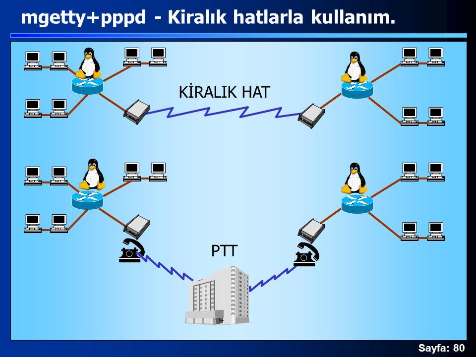 Sayfa: 80 PTT KİRALIK HAT mgetty+pppd - Kiralık hatlarla kullanım.