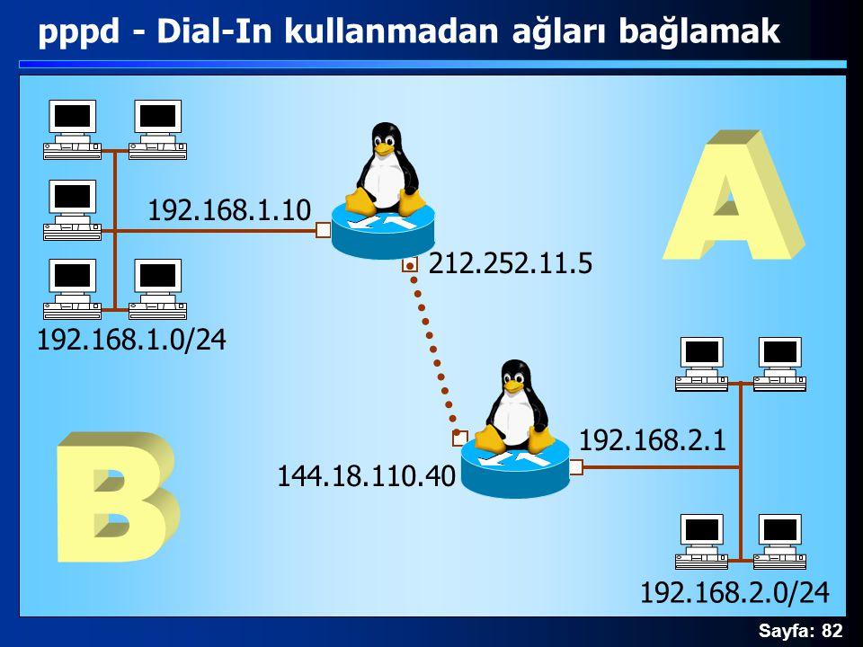 Sayfa: 82 pppd - Dial-In kullanmadan ağları bağlamak 192.168.1.0/24 192.168.2.0/24 192.168.2.1 192.168.1.10 212.252.11.5 144.18.110.40