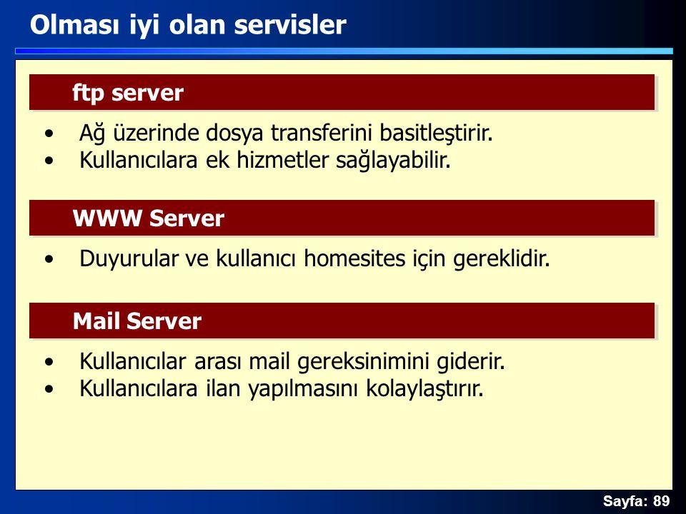 Sayfa: 89 Olması iyi olan servisler ftp server Ağ üzerinde dosya transferini basitleştirir. Kullanıcılara ek hizmetler sağlayabilir. WWW Server Duyuru