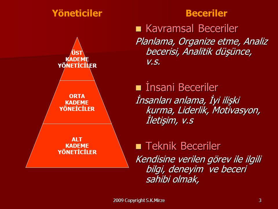 2009 Copyright S.K.Mirze3 Kavramsal Beceriler Kavramsal Beceriler Planlama, Organize etme, Analiz becerisi, Analitik düşünce, v.s. İnsani Beceriler İn