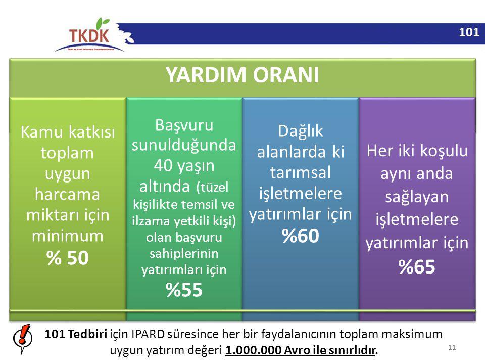 101 11 101 Tedbiri için IPARD süresince her bir faydalanıcının toplam maksimum uygun yatırım değeri 1.000.000 Avro ile sınırlıdır. YARDIM ORANI Kamu k