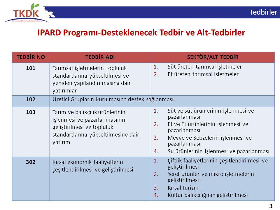 3 IPARD Programı-Desteklenecek Tedbir ve Alt-Tedbirler TEDBİR NOTEDBİR ADISEKTÖR/ALT TEDBİR 101Tarımsal işletmelerin topluluk standartlarına yükseltil
