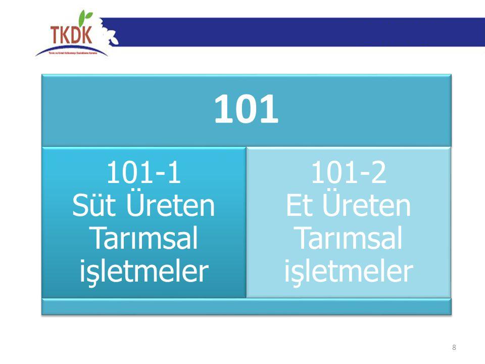 101-1 Süt Üreten Tarımsal işletmeler 101-2 Et Üreten Tarımsal işletmeler 8
