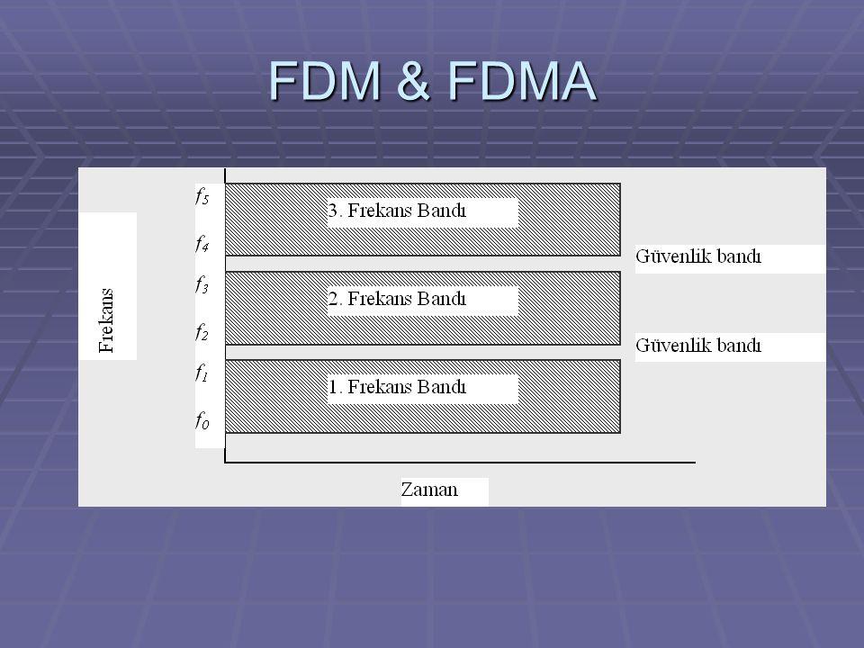 FDM & FDMA