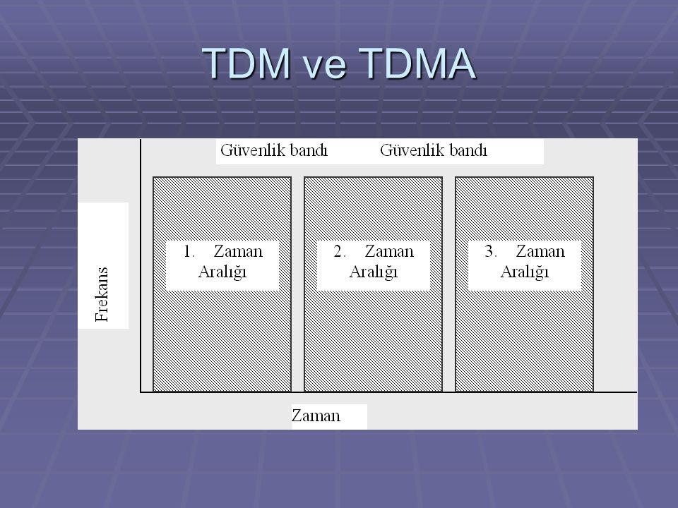 TDM ve TDMA