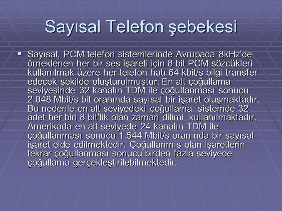 Sayısal Telefon şebekesi  Sayısal, PCM telefon sistemlerinde Avrupada 8kHz'de örneklenen her bir ses işareti için 8 bit PCM sözcükleri kullanılmak üzere her telefon hatı 64 kbit/s bilgi transfer edecek şekilde oluşturulmuştur.