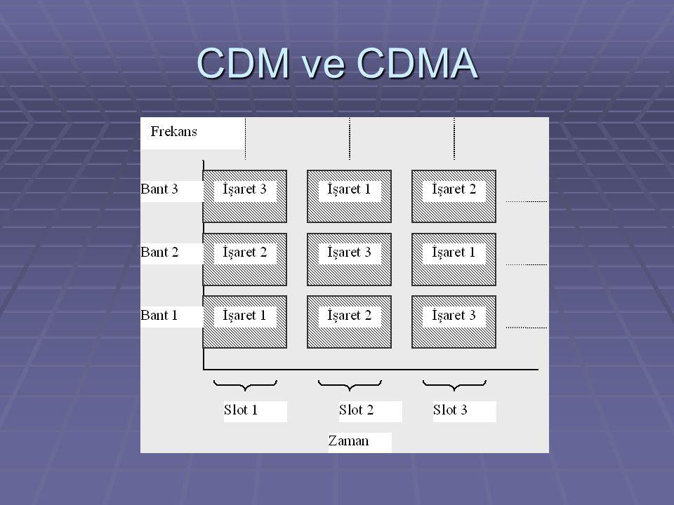 CDM ve CDMA
