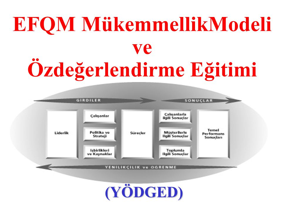 EFQM MükemmellikModeli ve Özdeğerlendirme Eğitimi (YÖDGED)