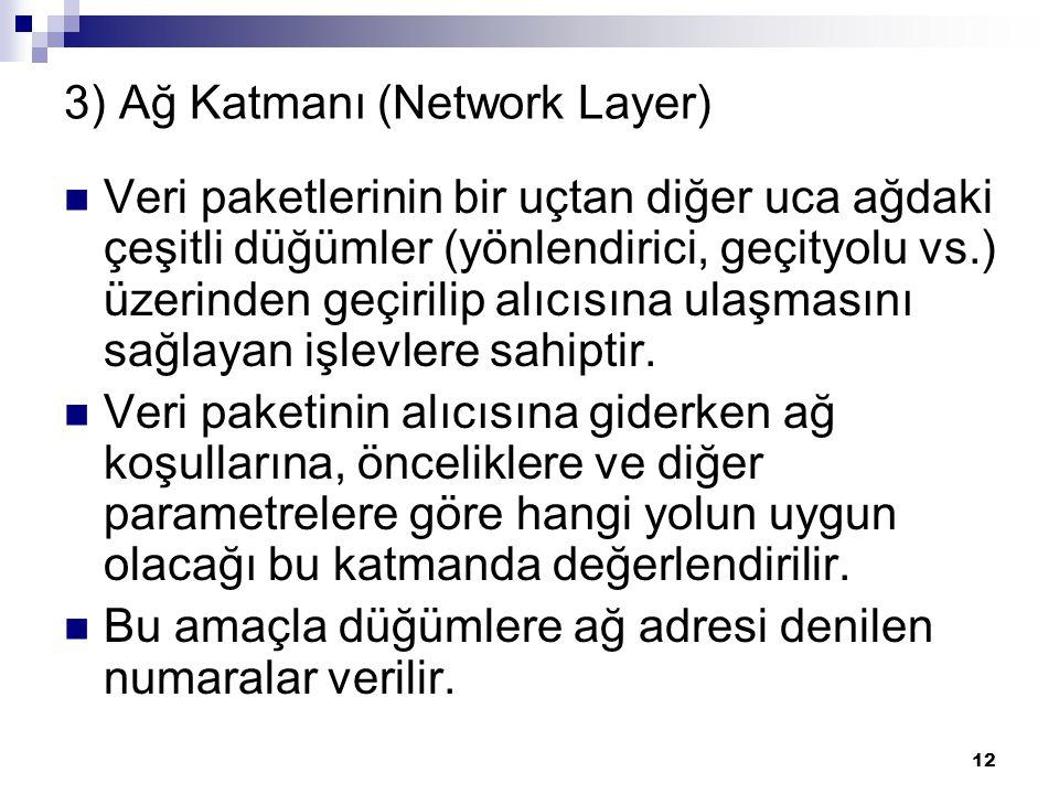 12 3) Ağ Katmanı (Network Layer) Veri paketlerinin bir uçtan diğer uca ağdaki çeşitli düğümler (yönlendirici, geçityolu vs.) üzerinden geçirilip alıcı