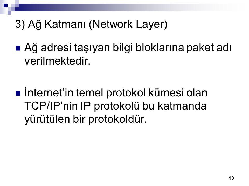 13 3) Ağ Katmanı (Network Layer) Ağ adresi taşıyan bilgi bloklarına paket adı verilmektedir. İnternet'in temel protokol kümesi olan TCP/IP'nin IP prot