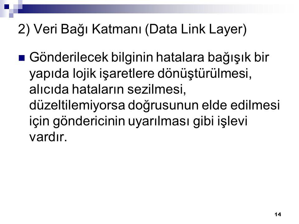 14 2) Veri Bağı Katmanı (Data Link Layer) Gönderilecek bilginin hatalara bağışık bir yapıda lojik işaretlere dönüştürülmesi, alıcıda hataların sezilme