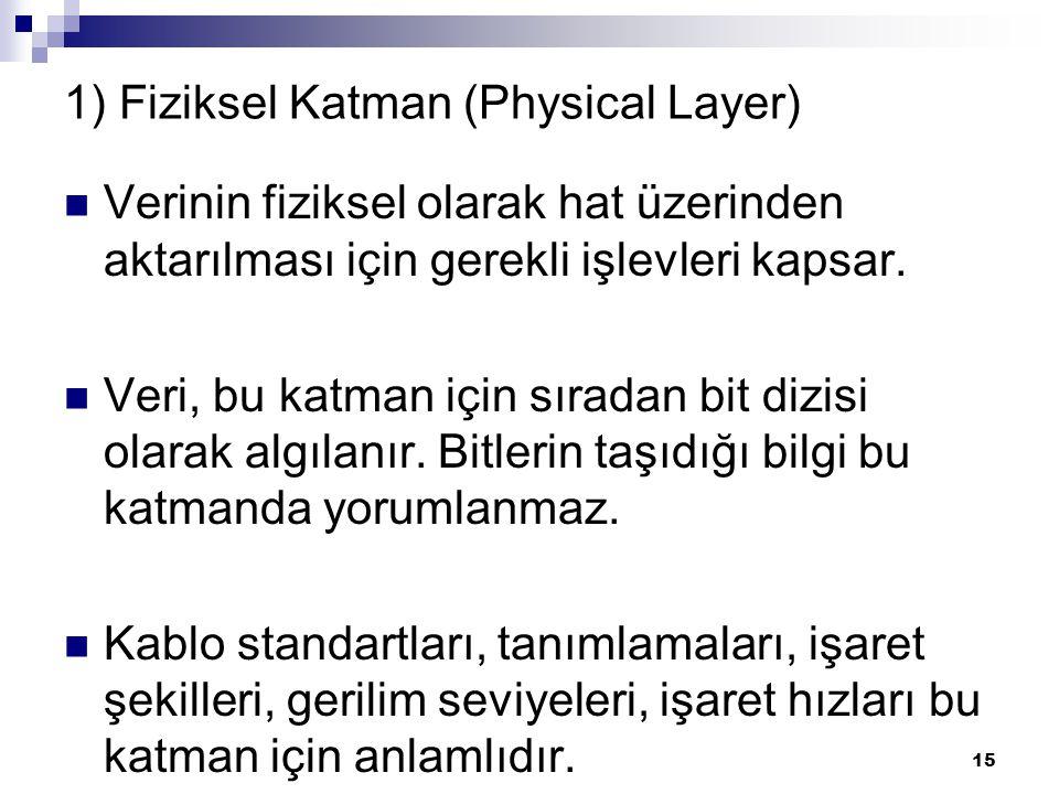 15 1) Fiziksel Katman (Physical Layer) Verinin fiziksel olarak hat üzerinden aktarılması için gerekli işlevleri kapsar. Veri, bu katman için sıradan b