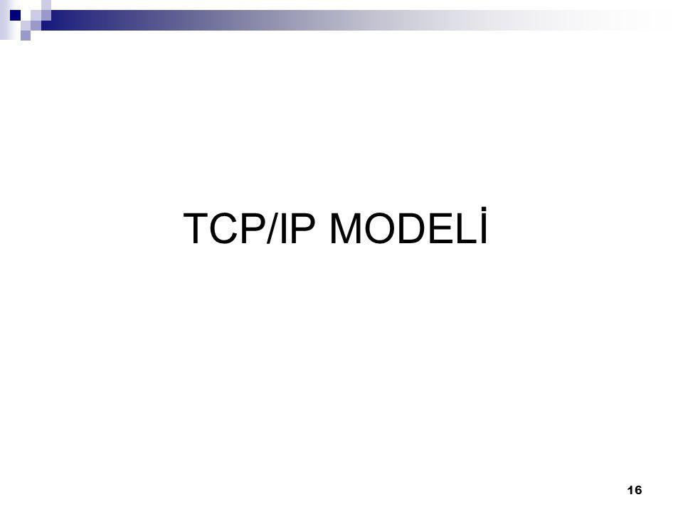 16 TCP/IP MODELİ