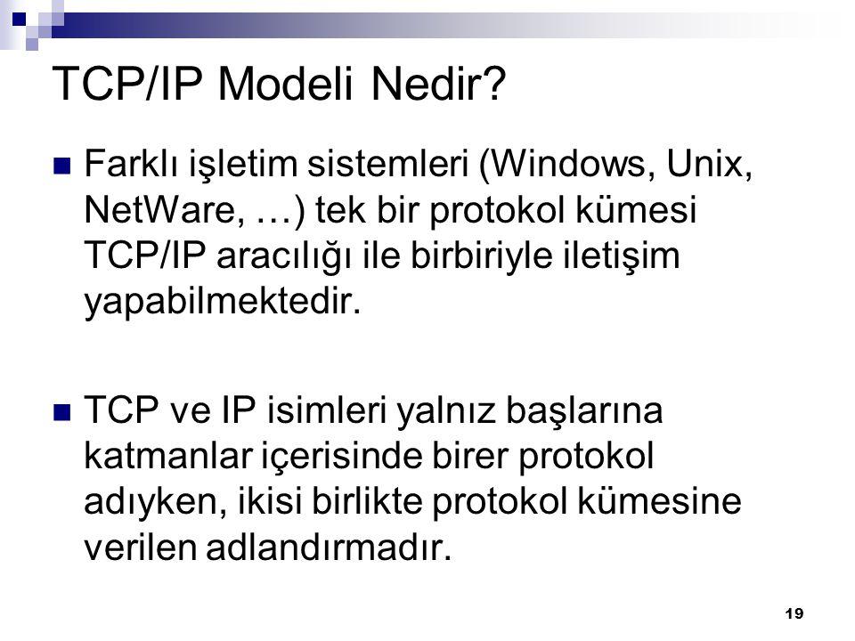 19 TCP/IP Modeli Nedir? Farklı işletim sistemleri (Windows, Unix, NetWare, …) tek bir protokol kümesi TCP/IP aracılığı ile birbiriyle iletişim yapabil