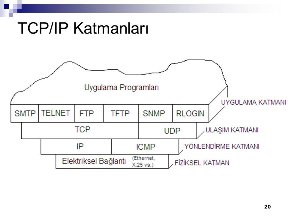 20 TCP/IP Katmanları