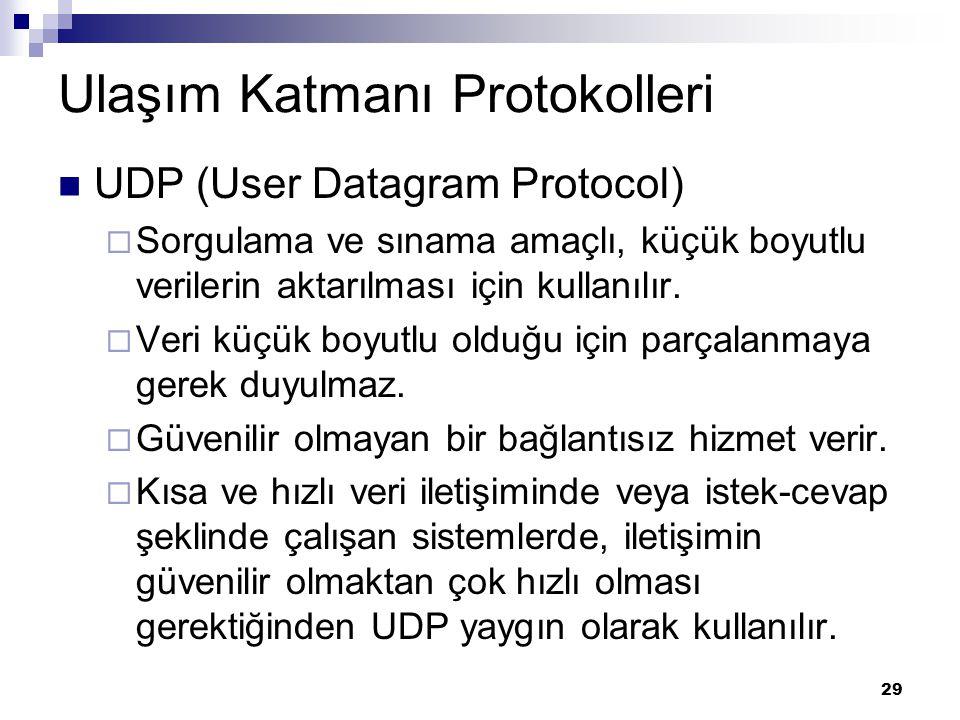 29 Ulaşım Katmanı Protokolleri UDP (User Datagram Protocol)  Sorgulama ve sınama amaçlı, küçük boyutlu verilerin aktarılması için kullanılır.  Veri