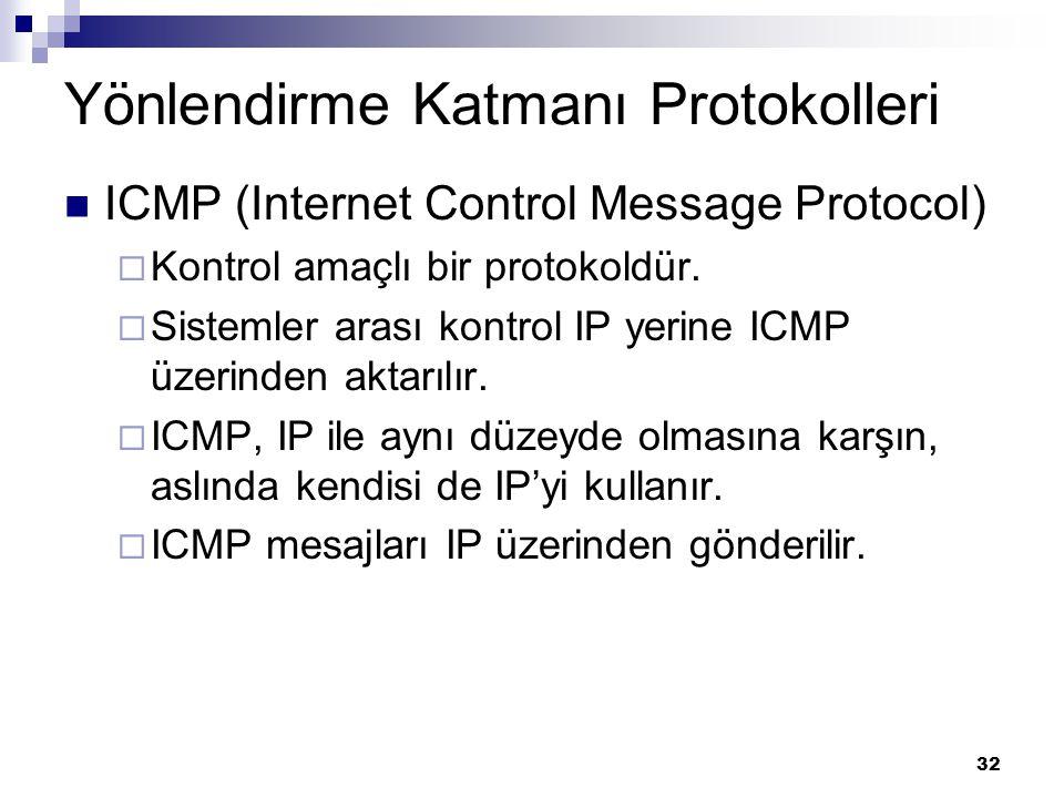 32 Yönlendirme Katmanı Protokolleri ICMP (Internet Control Message Protocol)  Kontrol amaçlı bir protokoldür.  Sistemler arası kontrol IP yerine ICM