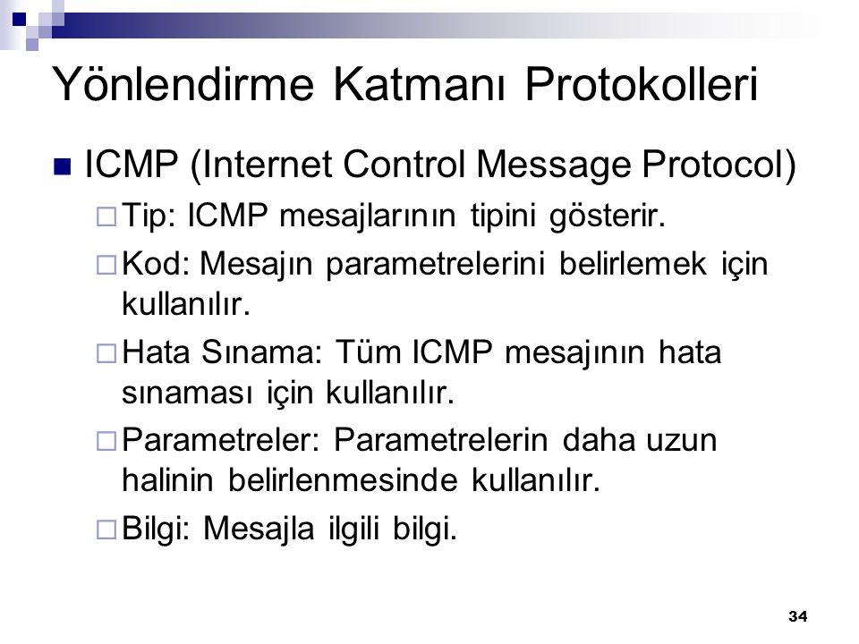 34 Yönlendirme Katmanı Protokolleri ICMP (Internet Control Message Protocol)  Tip: ICMP mesajlarının tipini gösterir.  Kod: Mesajın parametrelerini