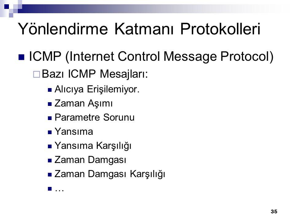 35 Yönlendirme Katmanı Protokolleri ICMP (Internet Control Message Protocol)  Bazı ICMP Mesajları: Alıcıya Erişilemiyor. Zaman Aşımı Parametre Sorunu