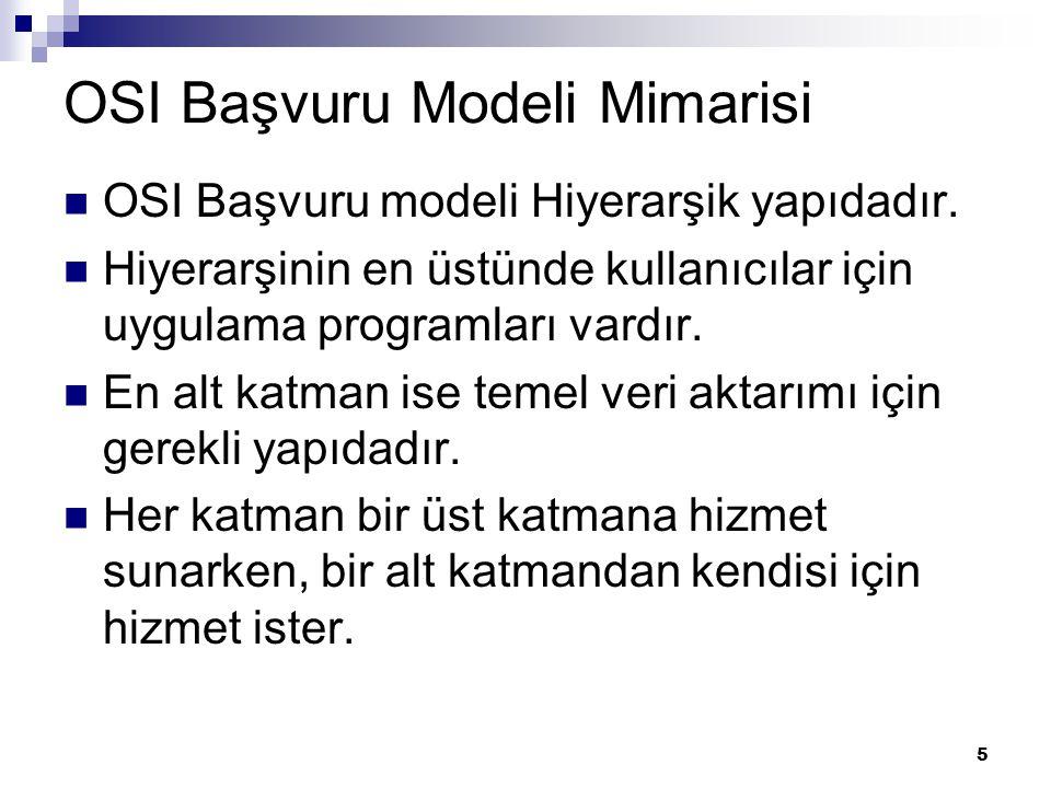 5 OSI Başvuru Modeli Mimarisi OSI Başvuru modeli Hiyerarşik yapıdadır. Hiyerarşinin en üstünde kullanıcılar için uygulama programları vardır. En alt k