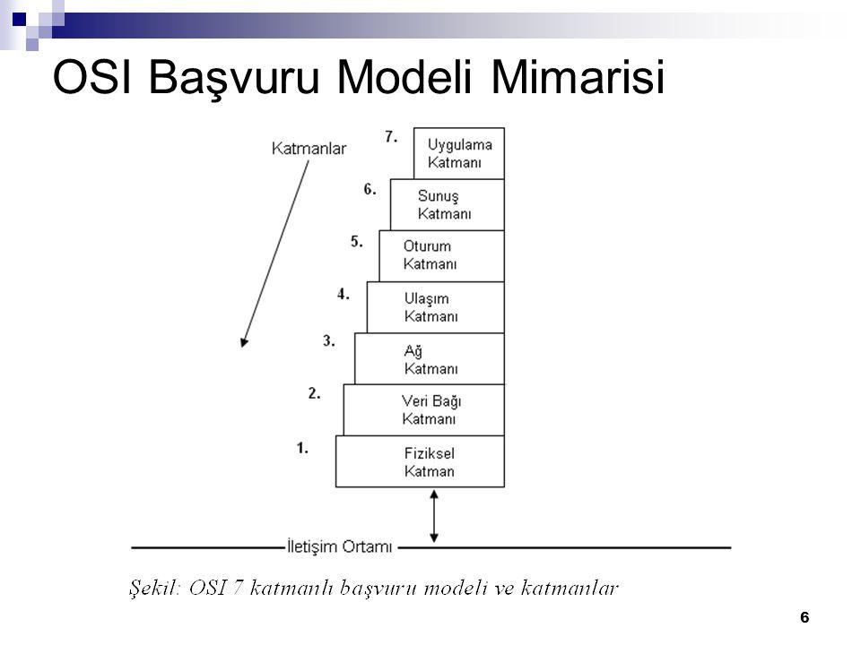 6 OSI Başvuru Modeli Mimarisi