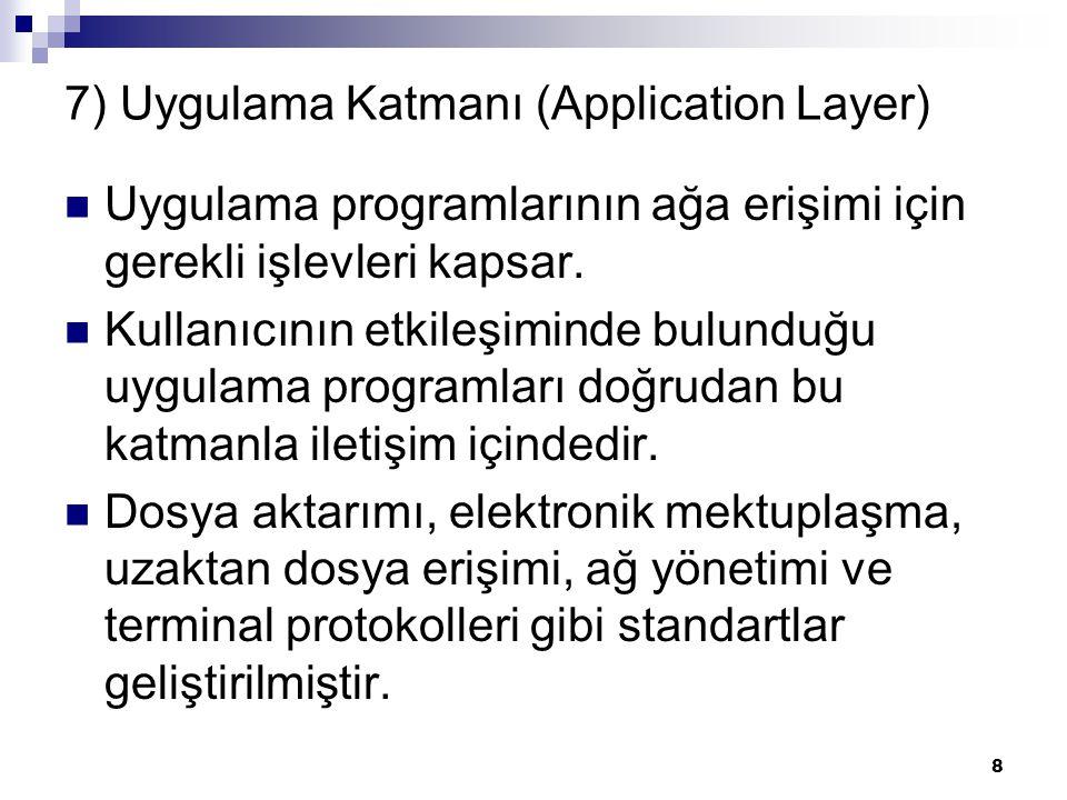 8 7) Uygulama Katmanı (Application Layer) Uygulama programlarının ağa erişimi için gerekli işlevleri kapsar. Kullanıcının etkileşiminde bulunduğu uygu