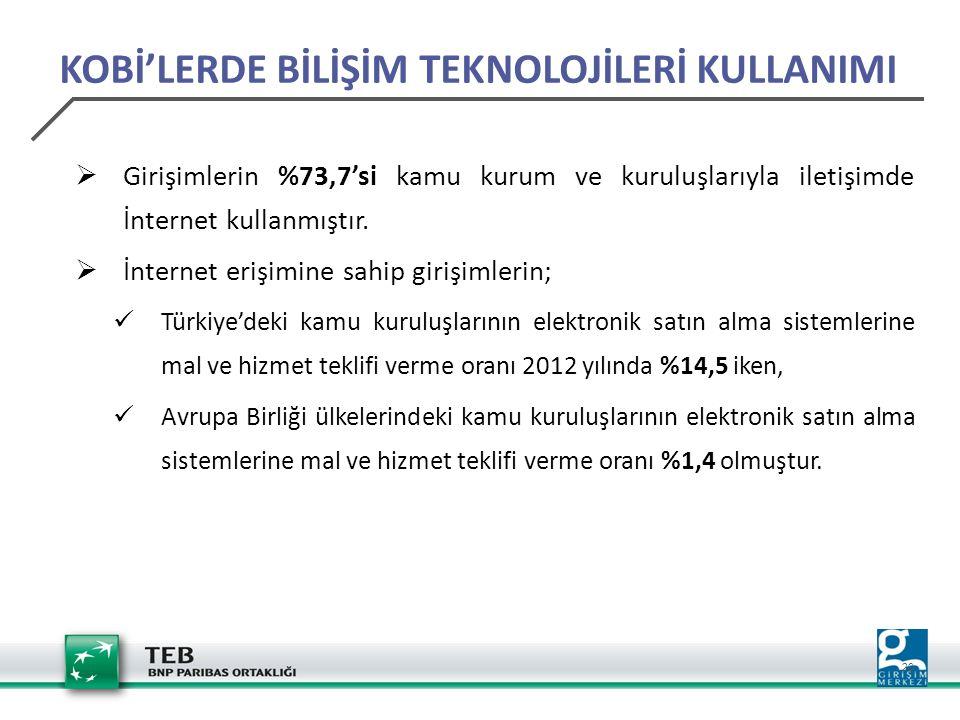 20 KOBİ'LERDE BİLİŞİM TEKNOLOJİLERİ KULLANIMI  Girişimlerin %73,7'si kamu kurum ve kuruluşlarıyla iletişimde İnternet kullanmıştır.  İnternet erişim