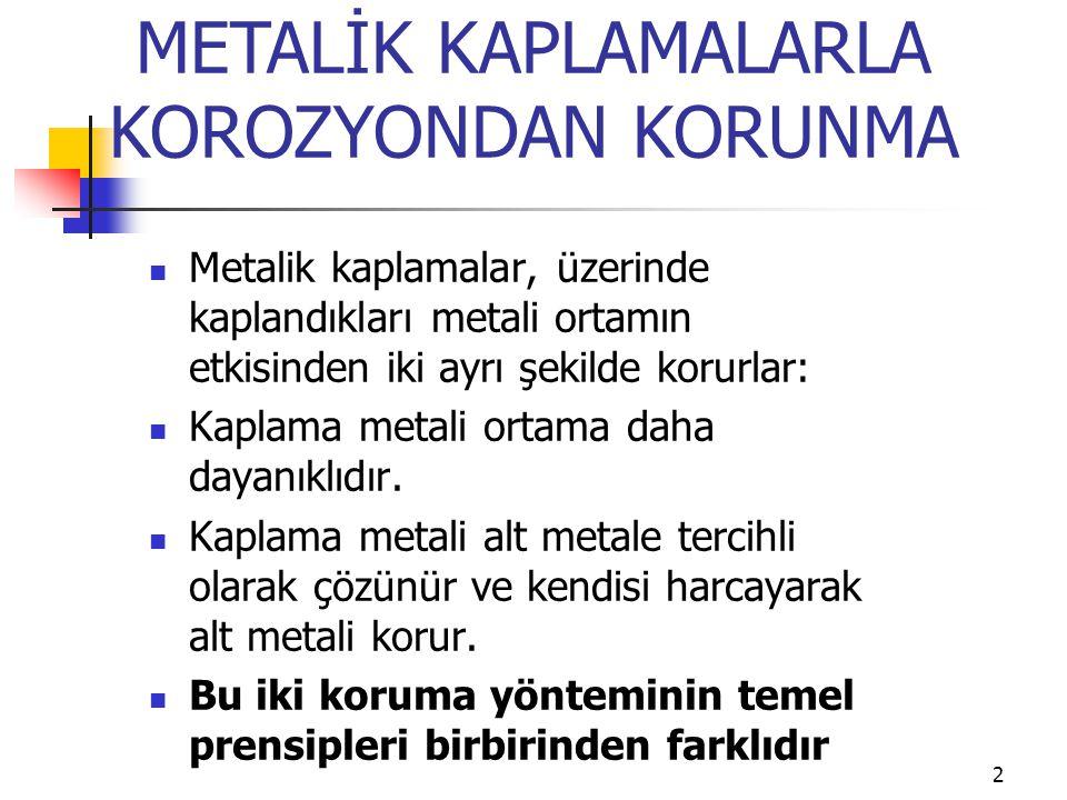 2 METALİK KAPLAMALARLA KOROZYONDAN KORUNMA Metalik kaplamalar, üzerinde kaplandıkları metali ortamın etkisinden iki ayrı şekilde korurlar: Kaplama met