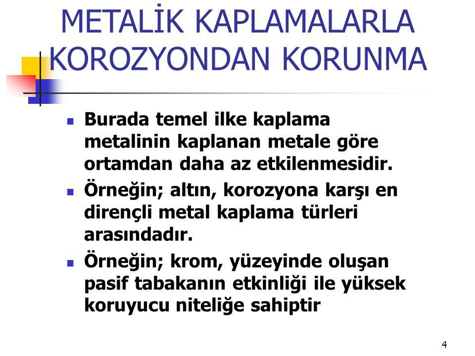 4 METALİK KAPLAMALARLA KOROZYONDAN KORUNMA Burada temel ilke kaplama metalinin kaplanan metale göre ortamdan daha az etkilenmesidir. Örneğin; altın, k