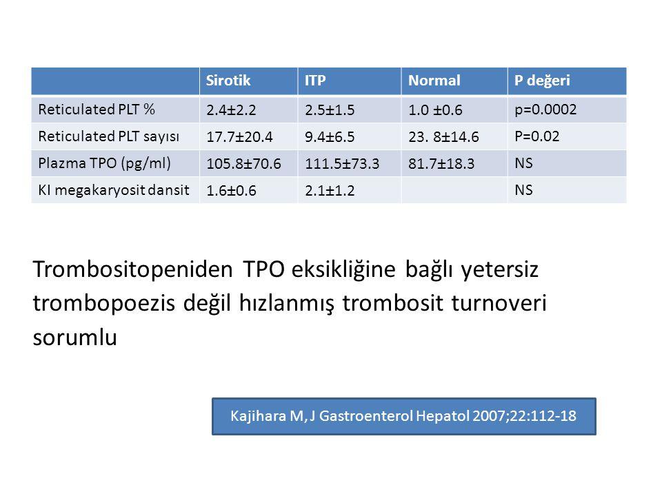 Trombositopeniden TPO eksikliğine bağlı yetersiz trombopoezis değil hızlanmış trombosit turnoveri sorumlu SirotikITPNormalP değeri Reticulated PLT %2.