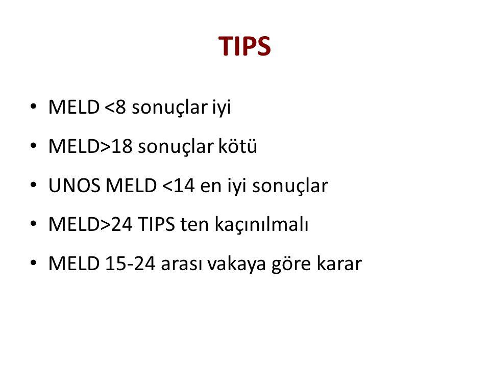 TIPS MELD <8 sonuçlar iyi MELD>18 sonuçlar kötü UNOS MELD <14 en iyi sonuçlar MELD>24 TIPS ten kaçınılmalı MELD 15-24 arası vakaya göre karar