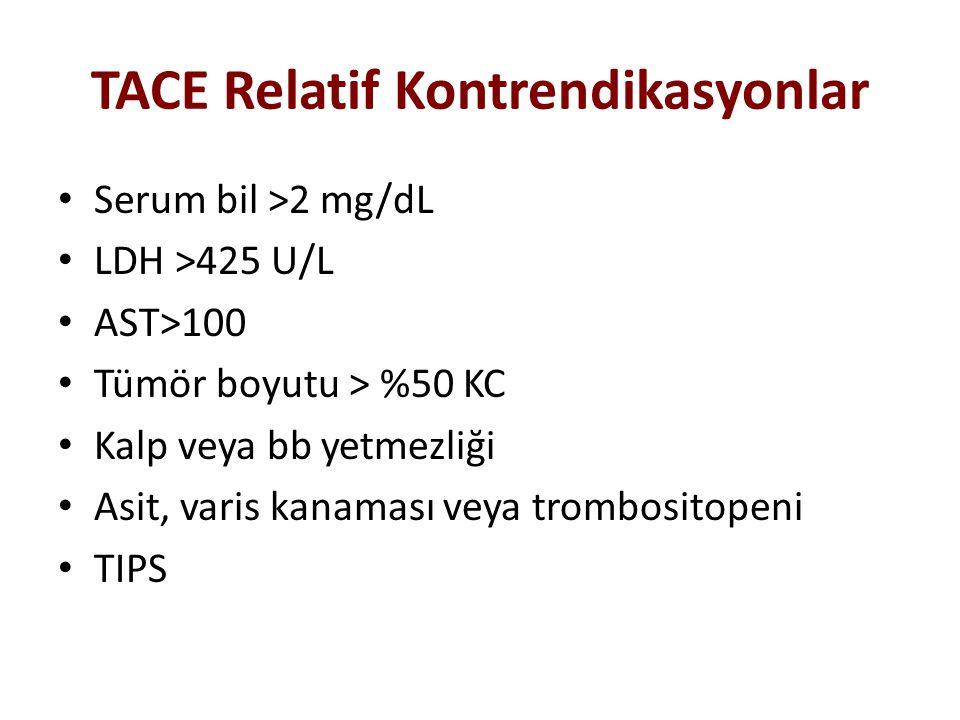 TACE Relatif Kontrendikasyonlar Serum bil >2 mg/dL LDH >425 U/L AST>100 Tümör boyutu > %50 KC Kalp veya bb yetmezliği Asit, varis kanaması veya trombo