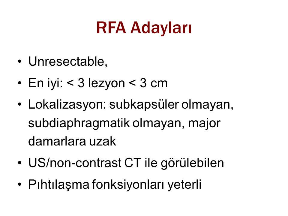 RFA Adayları Unresectable, En iyi: < 3 lezyon < 3 cm Lokalizasyon: subkapsüler olmayan, subdiaphragmatik olmayan, major damarlara uzak US/non-contrast