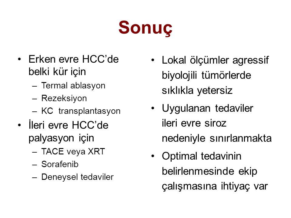 Sonuç Erken evre HCC'de belki kür için –Termal ablasyon –Rezeksiyon –KC transplantasyon İleri evre HCC'de palyasyon için –TACE veya XRT –Sorafenib –De