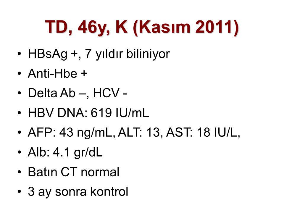 TD, 46y, K (Kasım 2011) HBsAg +, 7 yıldır biliniyor Anti-Hbe + Delta Ab –, HCV - HBV DNA: 619 IU/mL AFP: 43 ng/mL, ALT: 13, AST: 18 IU/L, Alb: 4.1 gr/