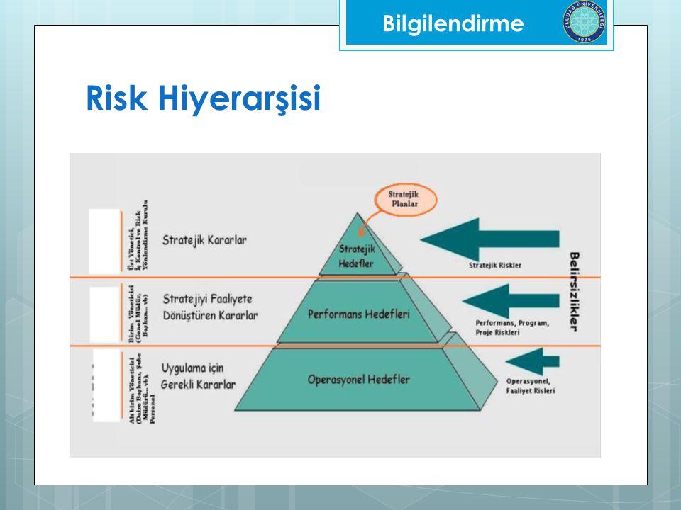 Risk Hiyerarşisi Bilgilendirme