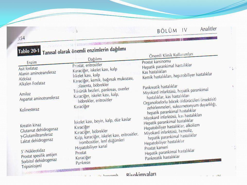 LD-1(HHHH) ve LD-2 (HHHM) Kalp,erit,böbrek korteks bulunur MI Hemolitik anemi Megaloblastik anemi Akut renal infarkt Hemolizli örnekler