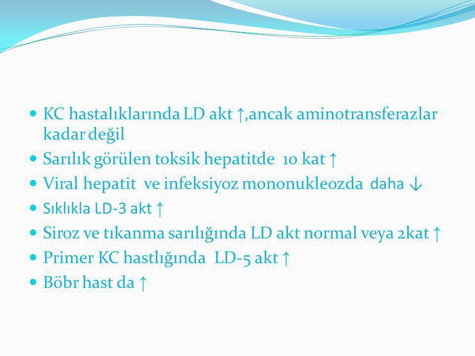 KC hastalıklarında LD akt ↑,ancak aminotransferazlar kadar değil Sarılık görülen toksik hepatitde 10 kat ↑ Viral hepatit ve infeksiyoz mononukleozda d
