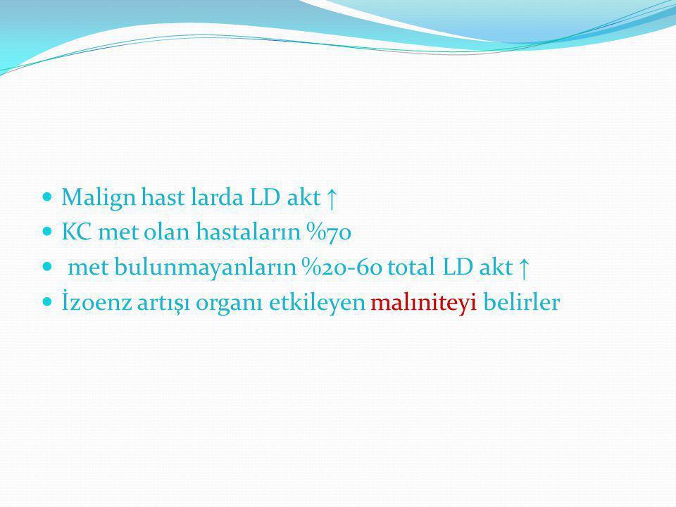 Malign hast larda LD akt ↑ KC met olan hastaların %70 met bulunmayanların %20-60 total LD akt ↑ İzoenz artışı organı etkileyen malıniteyi belirler