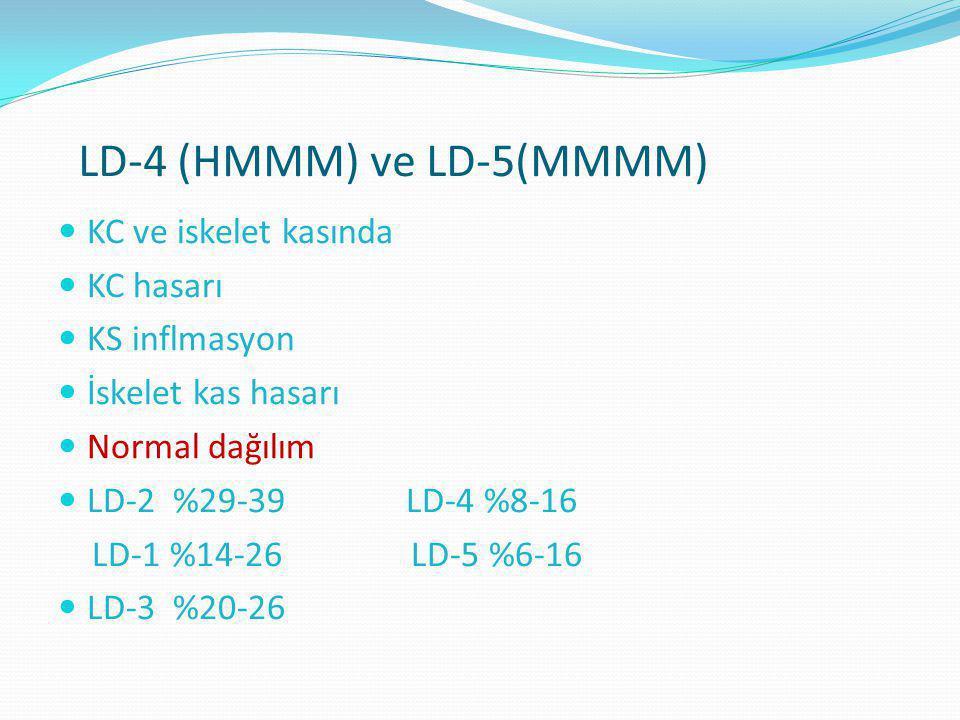 LD-4 (HMMM) ve LD-5(MMMM) KC ve iskelet kasında KC hasarı KS inflmasyon İskelet kas hasarı Normal dağılım LD-2 %29-39 LD-4 %8-16 LD-1 %14-26 LD-5 %6-1