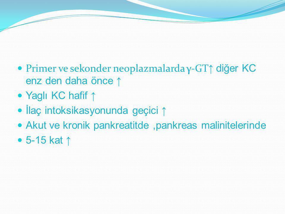 Primer ve sekonder neoplazmalarda γ-GT ↑ diğer KC enz den daha önce ↑ Yaglı KC hafif ↑ İlaç intoksikasyonunda geçici ↑ Akut ve kronik pankreatitde,pan