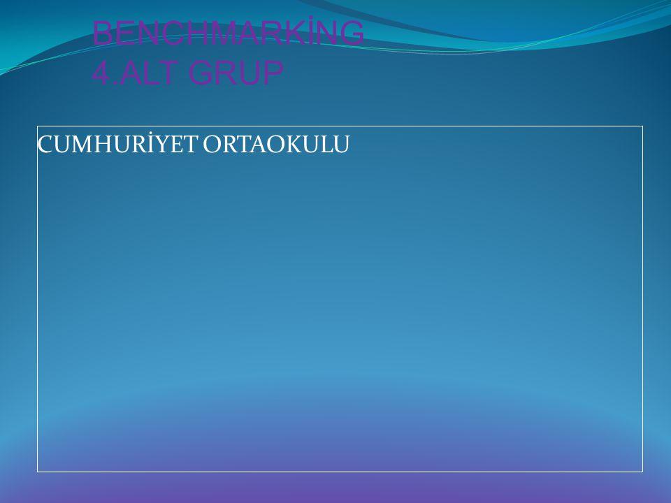 CUMHURİYET ORTAOKULU BENCHMARKİNG 4.ALT GRUP
