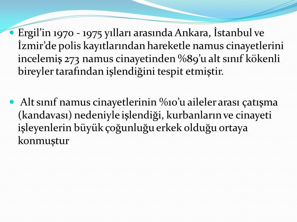 Ergil'in 1970 - 1975 yılları arasında Ankara, İstanbul ve İzmir'de polis kayıtlarından hareketle namus cinayetlerini incelemiş 273 namus cinayetinden
