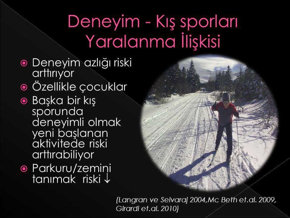  Deneyim azlığı riski arttırıyor  Özellikle çocuklar  Başka bir kış sporunda deneyimli olmak yeni başlanan aktivitede riski arttırabiliyor  Parkur