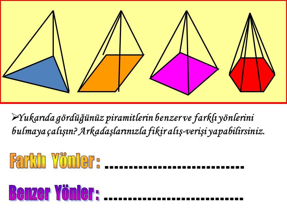 o Po Po Po Piramitler; tabanı çokgensel bölge, yan yüzeyleri ise üçgensel bölge olan geometrik cisimlerdir. YYYYan yüzünü oluşturan üçgenin sayısı