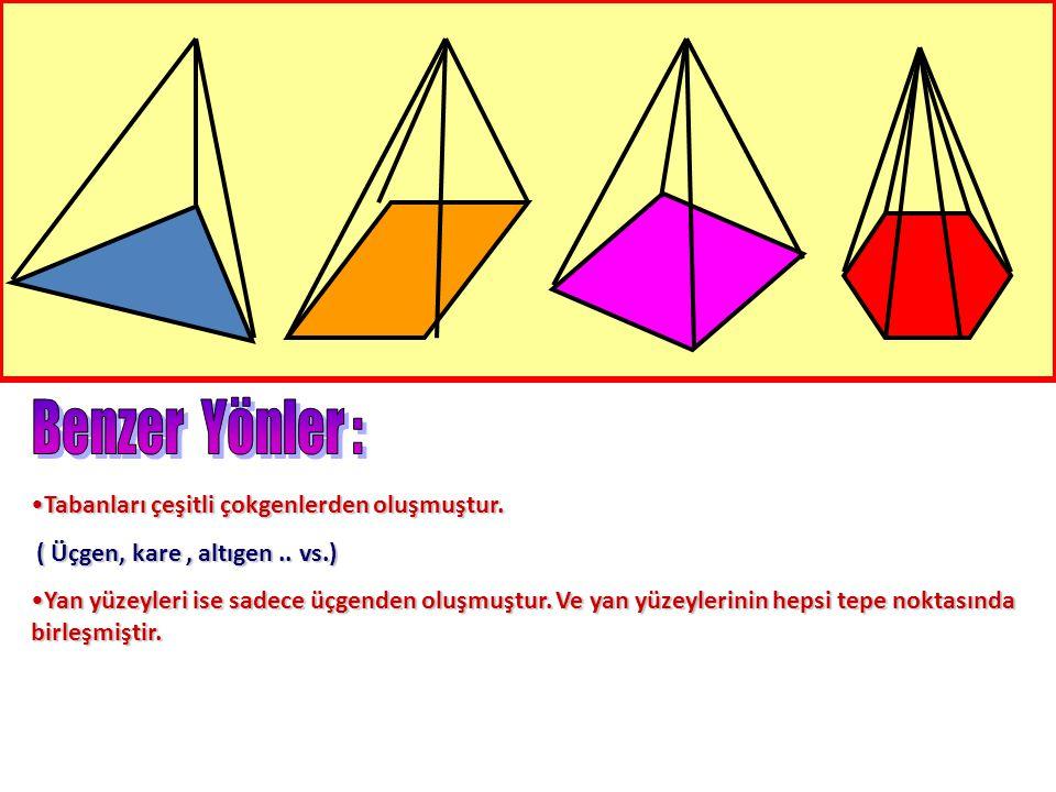 Aşağıdaki geometrik cisimlerden hangisinin ayırt sayısı en fazladır?